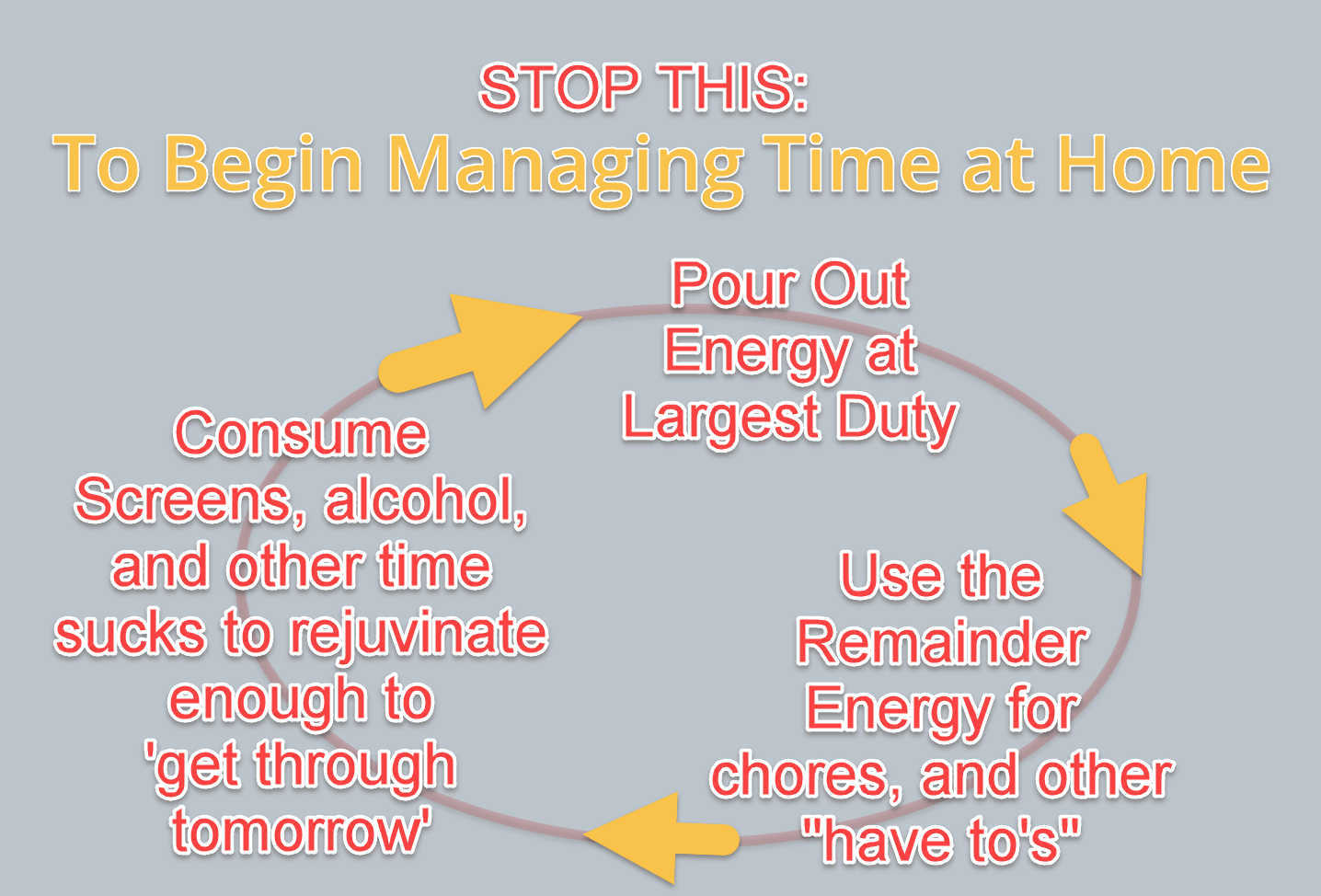 how to manage time at home